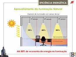 Dicas de Eficiência Energética - Iluminação